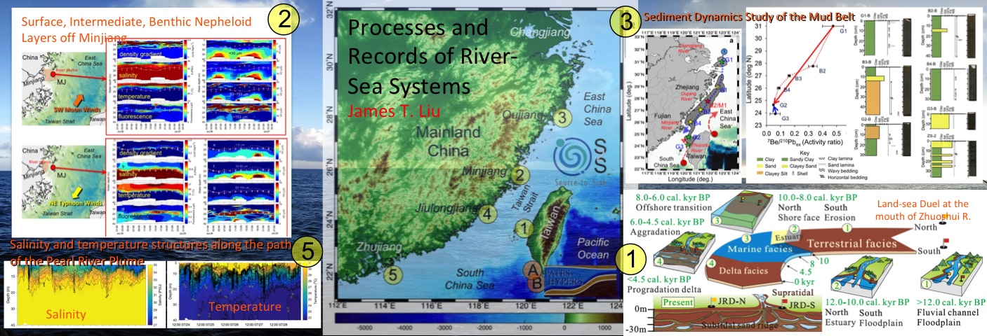 Processes and Records of River-Sea Systems